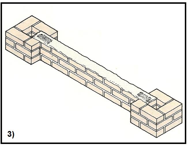 Costruzione dei pilastri di una recinzione in muratura di for Recinto cani fai da te