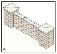 5 Costruzione dei pilastri di una recinzione in muratura di mattoni 1