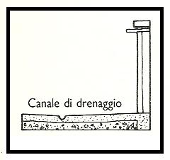 Canaletta di scolo  1 1