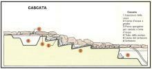 Sezione cascata 1