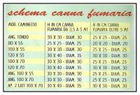 Schema canna fumaria 1