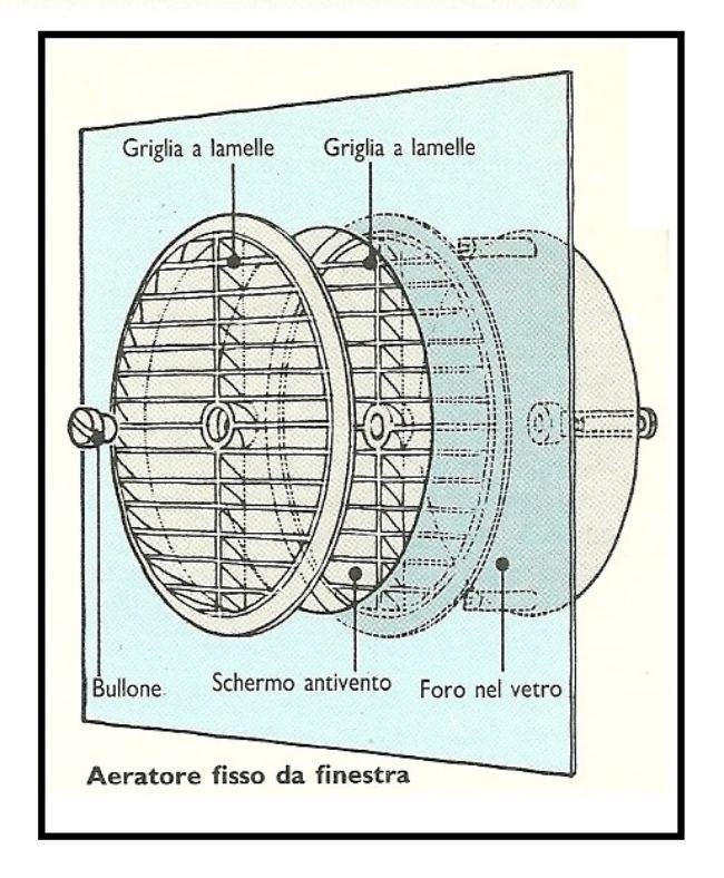 Una semplice areazione meccanica per i nostri vani abitabili - Aeratore termico per finestra ...
