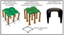 Vari tipi di cupole 1