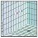 Una membrana liquida elastica impermeabilizzante pavimenti e pareti dei bagni