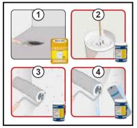 Procedura 1