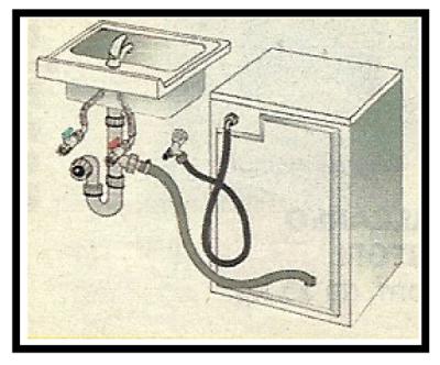 Collegare lavatrice e lavastoviglie allo scarico e alla for Quali tubi utilizzare per l impianto idraulico