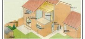 Tanti consigli per proteggere la nostra casa da infrazioni esterne