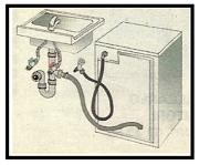 Collegare lavatrice e lavastoviglie allo scarico e alla rete idrica 1