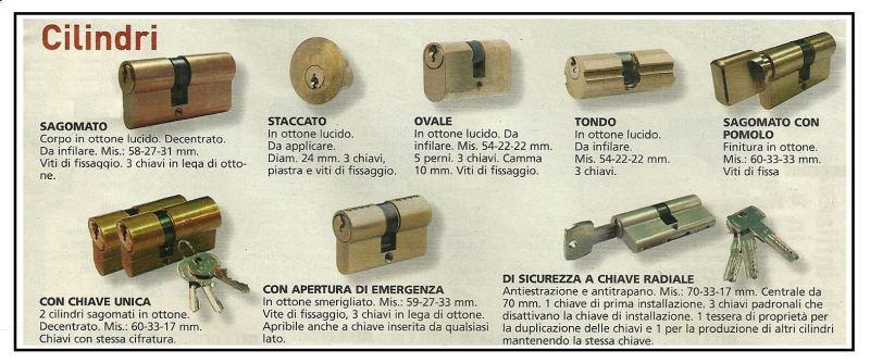 Montaggio e smontaggio del cilindro della porta della - Tipi di porta ...