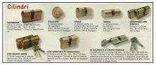 Tipi di cilindro 1