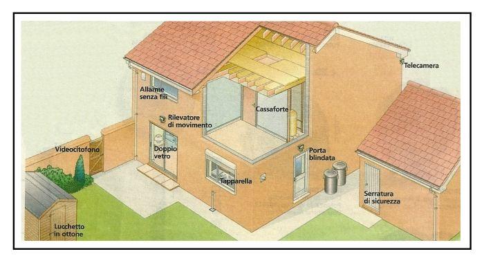 Tanti consigli per proteggere la nostra casa da infrazioni - Proteggere casa ...