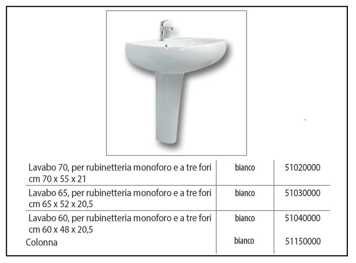 Predisposizione impianto scarico e idrico di lavabo e for Lavabo a colonna