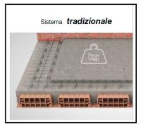 1 Sistema tradizionale 1