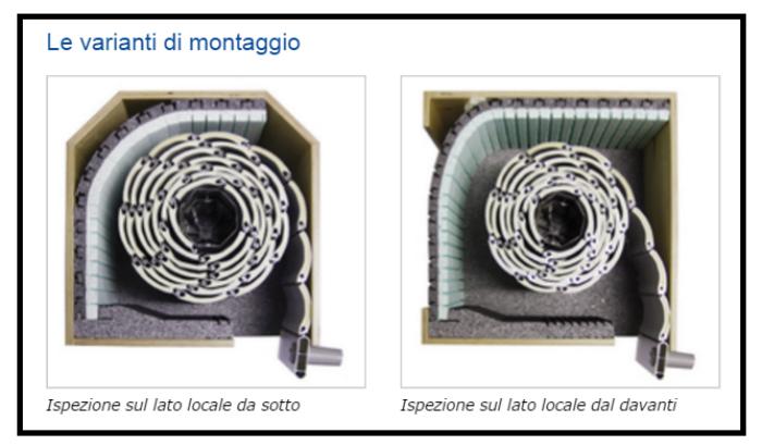 Come isolare termicamente i cassonetti degli avvolgibili e - Coibentare una parete interna ...