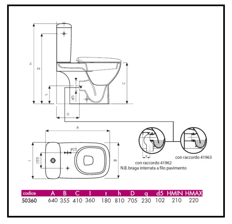 Predisposizione di scarico e attacchi idrici di vaso e bidet