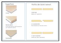 Prodotti in polistirene estruso per l'isolamento termico in edilizia 1