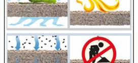 Calcestruzzo drenante, fonoassorbente a elevate prestazioni, ideale per pavimentazioni stradali