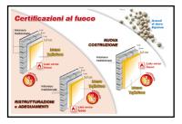 certificazioni-al-fuoco-1