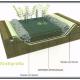 a-un-telo-idoneo-per-realizzare-fitodepurazioni-con-le-piante