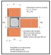 i-criteri-progettuali-per-costruire-in-muratura-in-zona-sismica-1