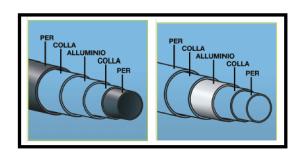 1-il-tubo-multistrato