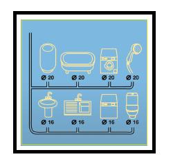 - Diametro tubo multistrato per bagno ...