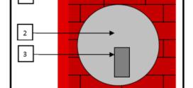 Pulizia e protezione di mattoni a faccia vista e di altre superfici murarie