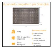 pannello-1