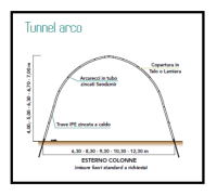 tunnel-ad-arco-1