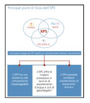 Caratteristiche XPS 1