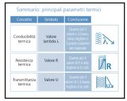 Principali parametri termici 1