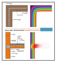 Particolare costruttivo - angolo di muratura portante 1