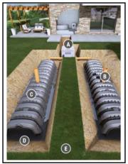 Realizzazione di una subirrigazione con idonei drening 1