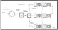 Schema tipico di installazione 1