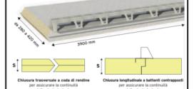 Un ottimo pannello da isolamento termico in schiuma poliuretanica espansa rigida
