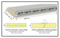 Un ottimo pannello da isolamento termico in schiuma poliuretanica espansa rigida 1