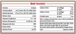 Dati tecnici 1
