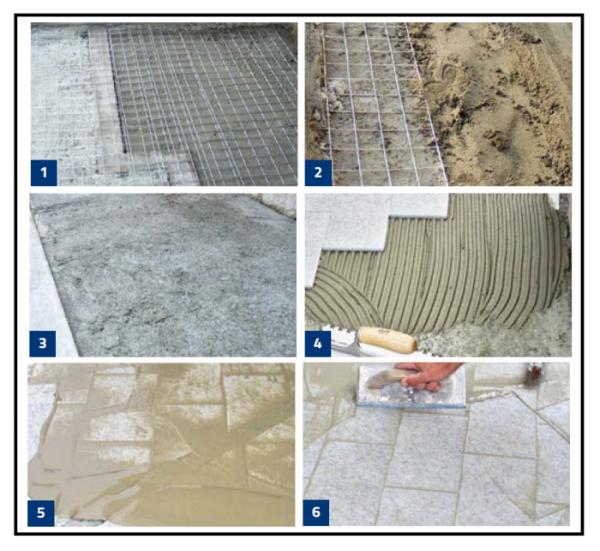 Realizzazione veloce di un massetto in calcestruzzo armato per la posa di una pavimentazione esterna - Asciugatura massetto per piastrelle ...