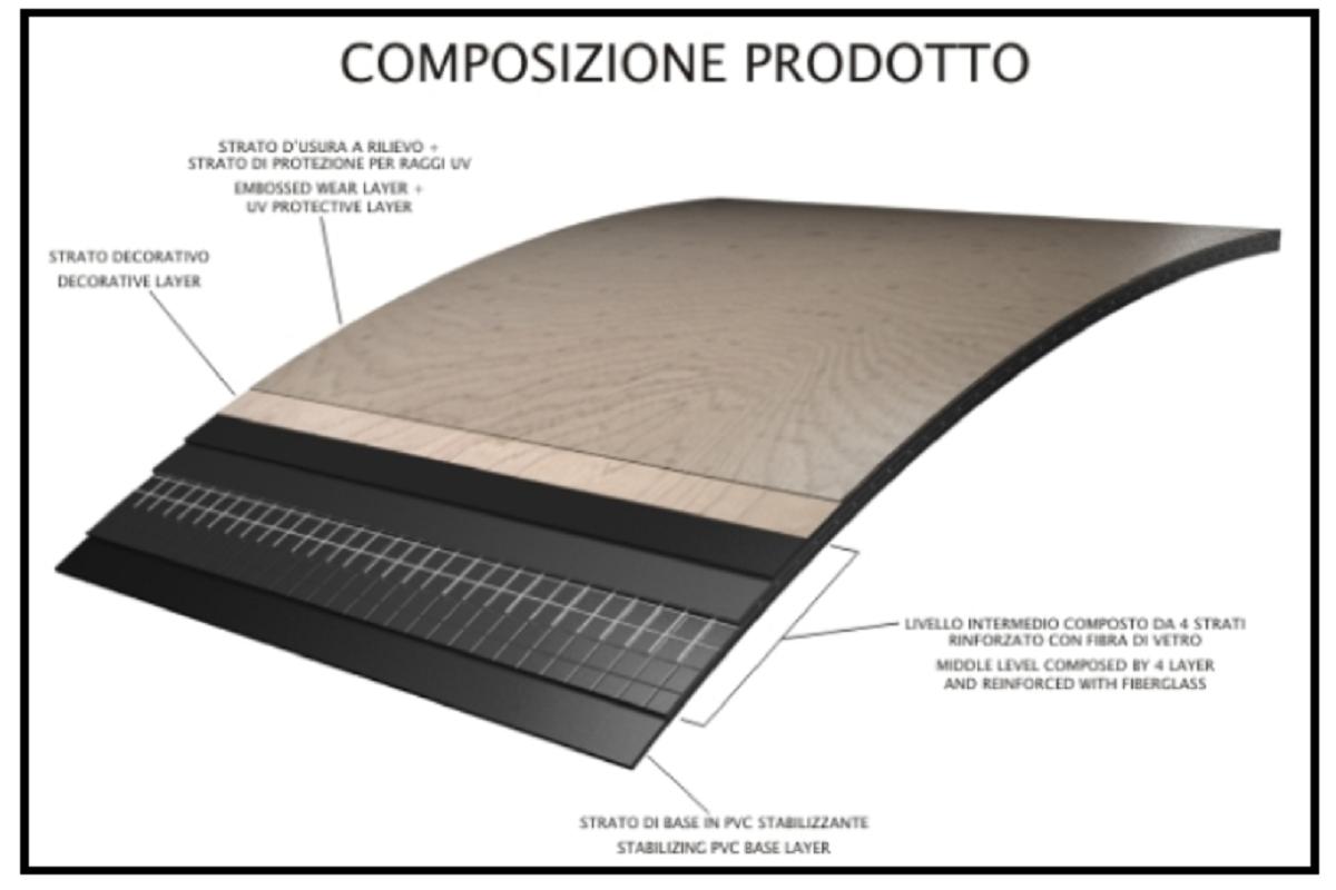 Colla Per Pavimenti Pvc un pavimento in lvt (luxury vinil tile) costituisce una