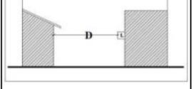 Decreto Crescita. Niente da fare per l'abolizione della distanza dei 10 metri tra pareti finestrate di cui al DM 1444/68