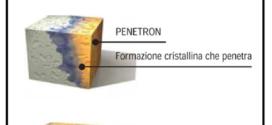 Un sistema di impermeabilizzazione del calcestruzzo per cristallizzazione per la realizzazione di strutture interrate ed idrauliche