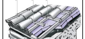 Come realizzare un tetto ventilato sopra la guaina utilizzando un polistirene estruso