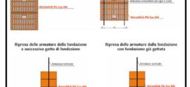 Un nuovo blocco sismico termico e strutturale per edifici in muratura