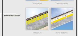 Un tetto ventilato di nuova generazione con tegole canadesi