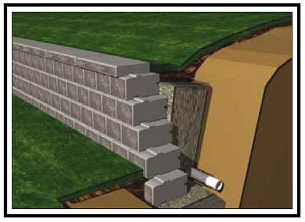 Un Sistema Modulare Con Blocchi Posati Completamente A Secco Per Costruire Muri Di Contenimento