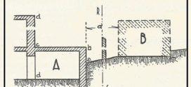 Distanza minima legale tra edifici in terreni posti a dislivello
