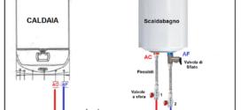 Come collegare uno scaldabagno elettrico in alternativa all'uso di una caldaia a gas