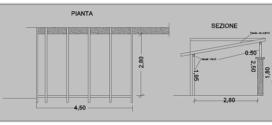 Una tettoia di facile costruzione per la nostra auto realizzata con legname di pino o di abete
