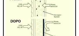 La barriera al vapore e la sua importanza nelle nuove costruzioni e nelle ristrutturazioni edilizie