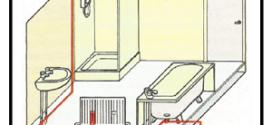 La messa a terra nei bagni dei lavabi, vasche, scaldabagni, tubature di adduzione dell'acqua